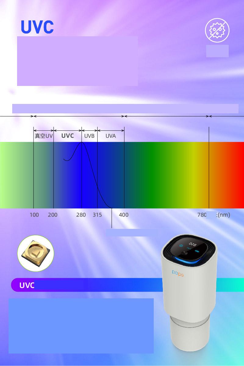 Máy lọc không khí trên ô tô ion âm, công nghệ khử khuẩn UVC led cực tím (Mẫu 5)